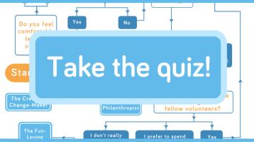 Fundraiser Quiz